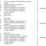 ISSA Proceedings 2014 ~ Negotiation Versus Deliberation