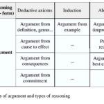 ISSA Proceedings 2014 ~ A Means-End Classification Of Argumentation Schemes