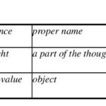 ISSA Proceedings 2014 ~ The Possibility Of Visual Argumentation: A Point Of View
