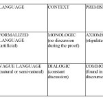 ISSA Proceedings 2010 – Rhetorical vs. Syllogistic Models Of Legal Reasoning: The Italian Experience