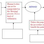 Chapter 123 Nikolic & Tomic Fig.8