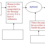 ISSA Proceedings 2010 – Employing The Toulmin's Model In Rhetorical Education