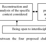 ISSA Proceedings 2010 – The Challenge Of Studying Argumentation In Context