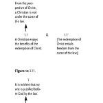 ISSA Proceedings 2002 – Paul's Argumentation In Galatians 3.6-14