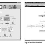 ISSA Proceedings 2002 – Developing The Art Of Argumentation. A Software Approach