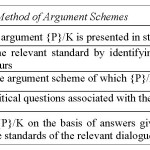ISSA Proceedings 2010 – Using Argument Schemes As A Method Of Informal Logic