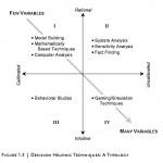 Figure1.3