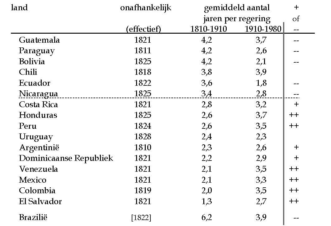 vier dunbevolkte landen in europa zijn