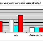 RAPPORT Coffeeshops en mobiliteit-page-016