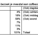RAPPORT Coffeeshops en mobiliteit-page-016