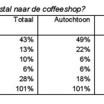 RAPPORT Coffeeshops en mobiliteit-page-017