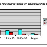 RAPPORT Coffeeshops en mobiliteit-page-019