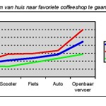 RAPPORT Coffeeshops en mobiliteit-page-020