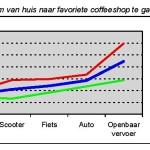 RAPPORT Coffeeshops en mobiliteit-page-020