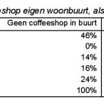 RAPPORT Coffeeshops en mobiliteit-page-021