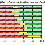 RAPPORT Coffeeshops en mobiliteit-page-024