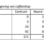 Amsterdamse coffeeshops en hun bezoekers-page-013