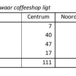 Amsterdamse coffeeshops en hun bezoekers-page-014
