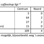 Amsterdamse coffeeshops en hun bezoekers-page-015
