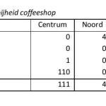 Amsterdamse coffeeshops en hun bezoekers-page-016