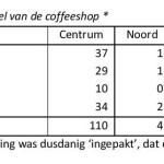 Amsterdamse coffeeshops en hun bezoekers-page-017