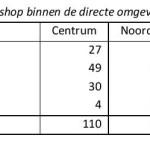 Amsterdamse coffeeshops en hun bezoekers-page-019
