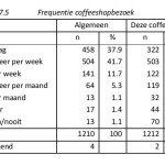 Amsterdamse coffeeshops en hun bezoekers-page-043
