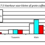 Amsterdamse coffeeshops en hun bezoekers-page-044