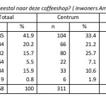 Amsterdamse coffeeshops en hun bezoekers-page-059