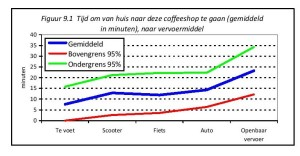 Amsterdamse coffeeshops en hun bezoekers-page-060