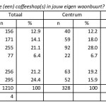 Amsterdamse coffeeshops en hun bezoekers-page-061