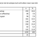 Amsterdamse coffeeshops en hun bezoekers-page-069