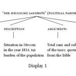 """ISSA Proceedings 2006 – Revolutionary Rhetoric – Georg Büchner's """"Der Hessische Landbote"""" (1834). A Case Study"""