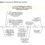 ISSA Proceedings 2006 – Ehninger's Argument Violin