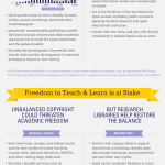 infographic-academic-freedom-balanced-copyright-2014