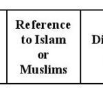 IslamFig2a